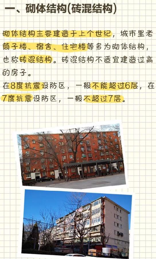 5种常见的建筑结构类型——砖混结构